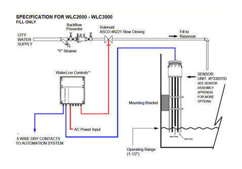 Cooling Tower Float Switch on